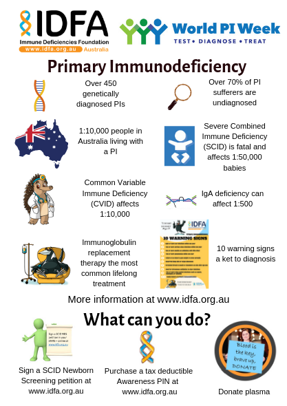 World PI Week Australian Infographic launched
